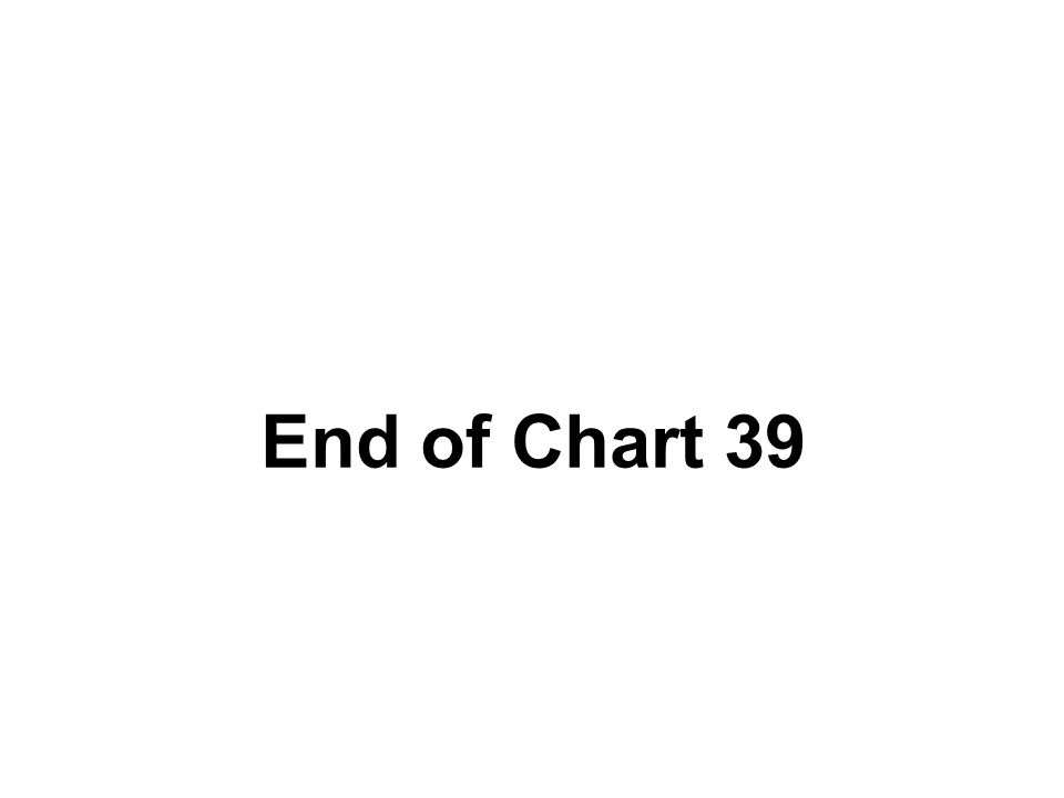 End of Chart 39