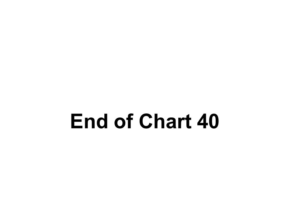 End of Chart 40