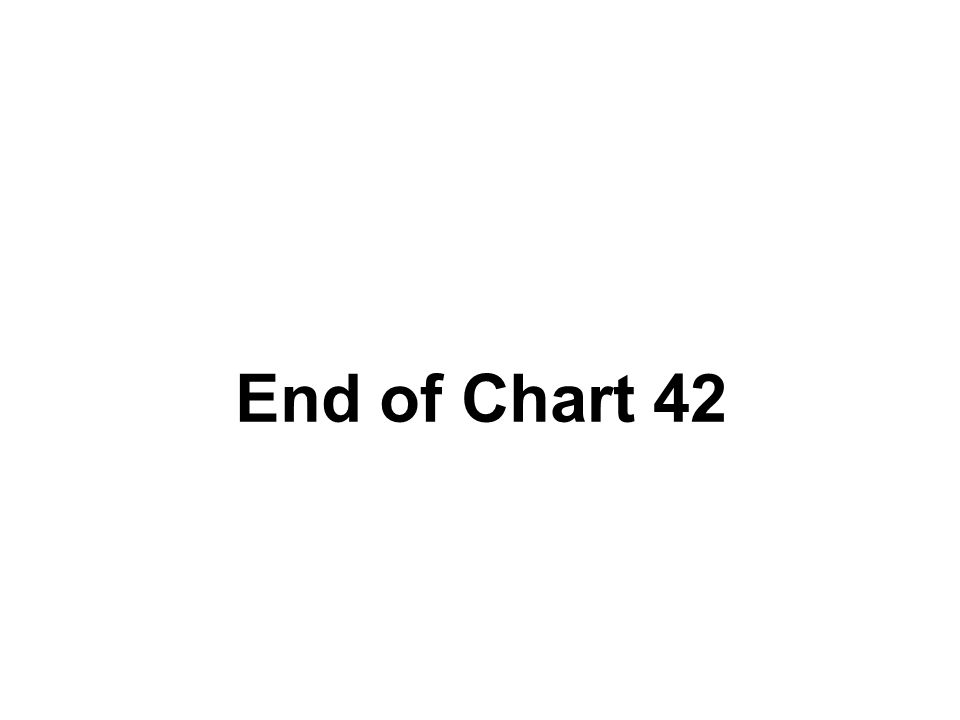End of Chart 42