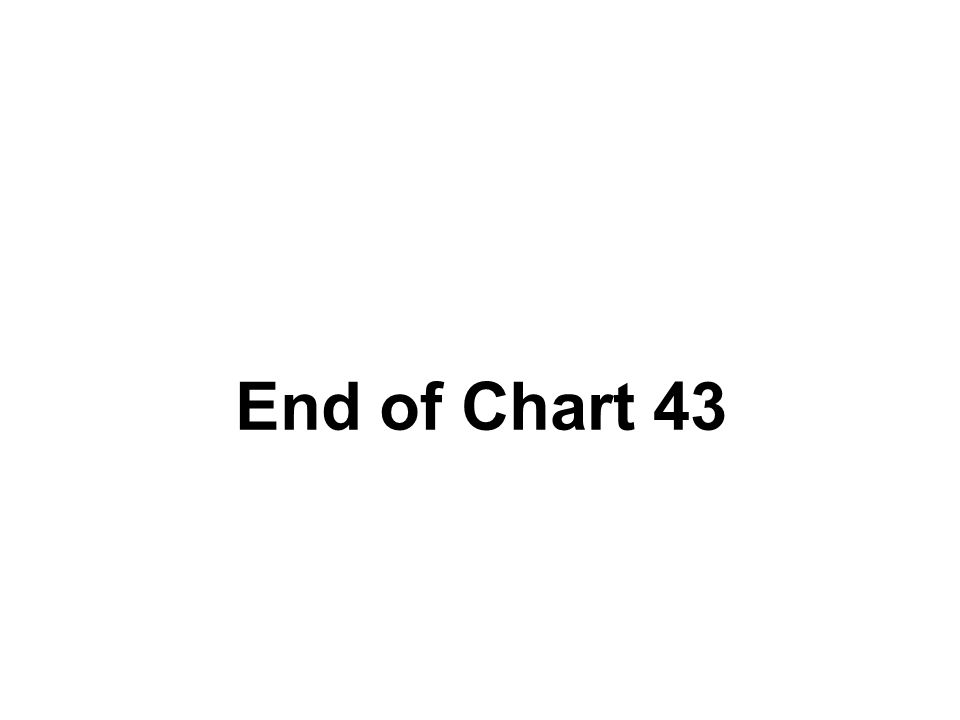 End of Chart 43
