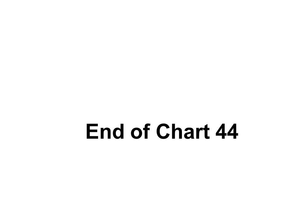 End of Chart 44