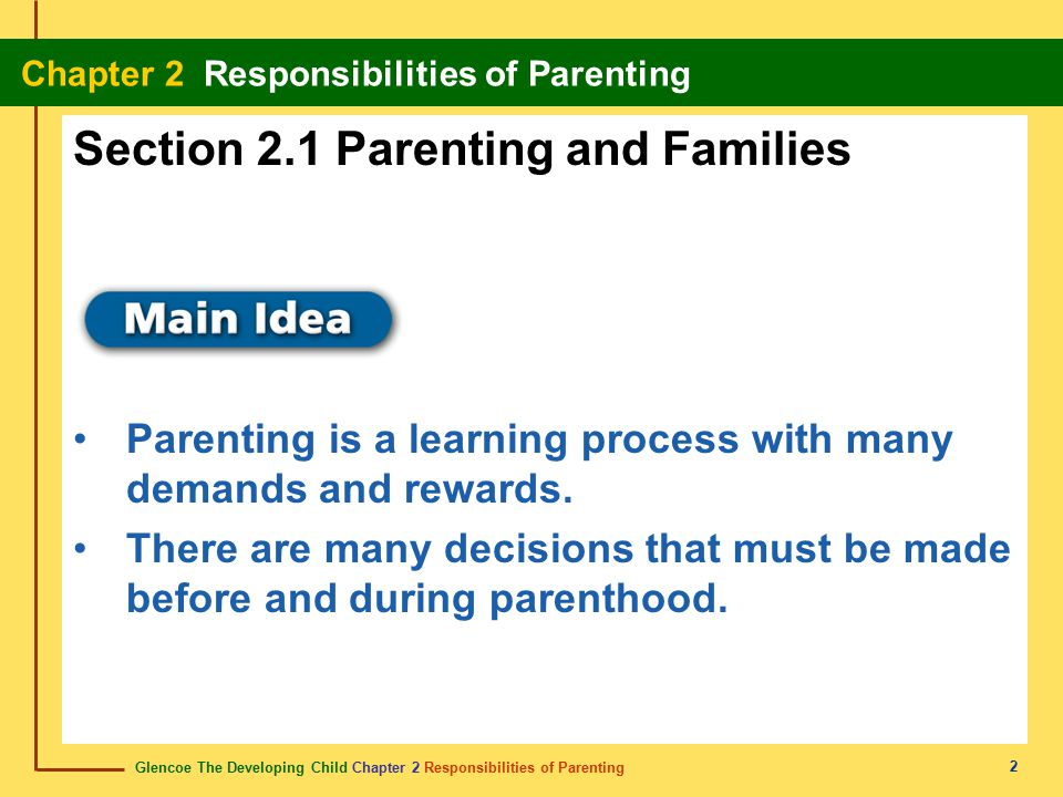 Section 2.1 Parenting and Families