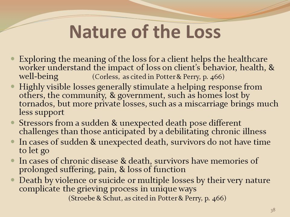 Nature of the Loss