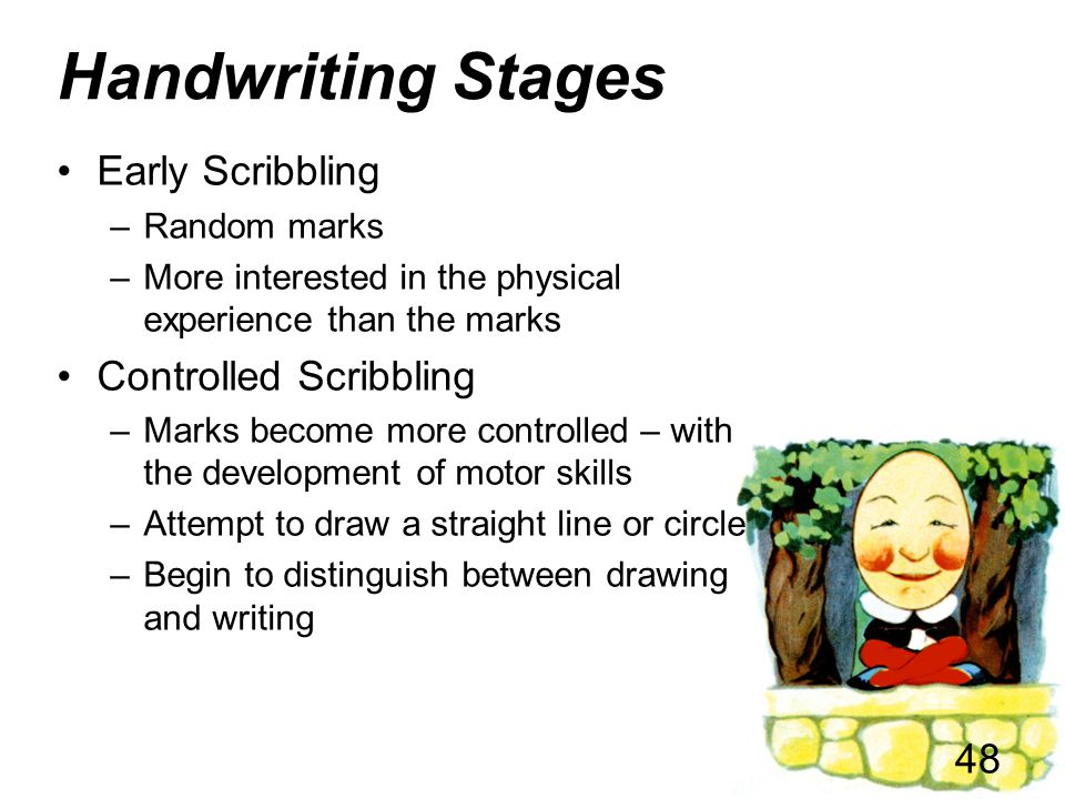 Handwriting Stages Early Scribbling Controlled Scribbling Random marks