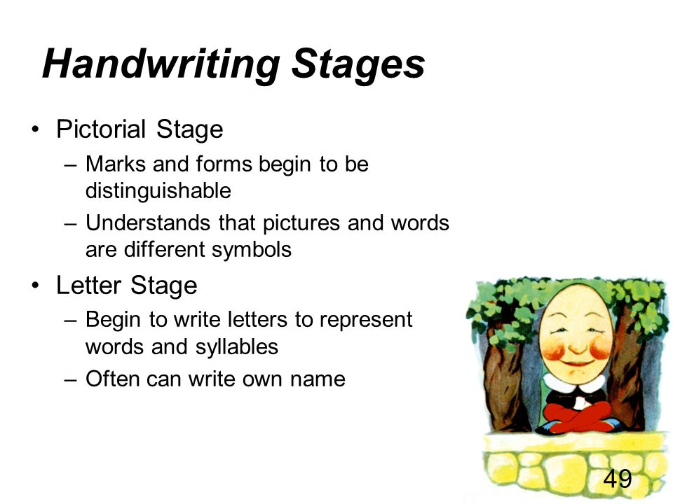 Handwriting Stages Pictorial Stage Letter Stage
