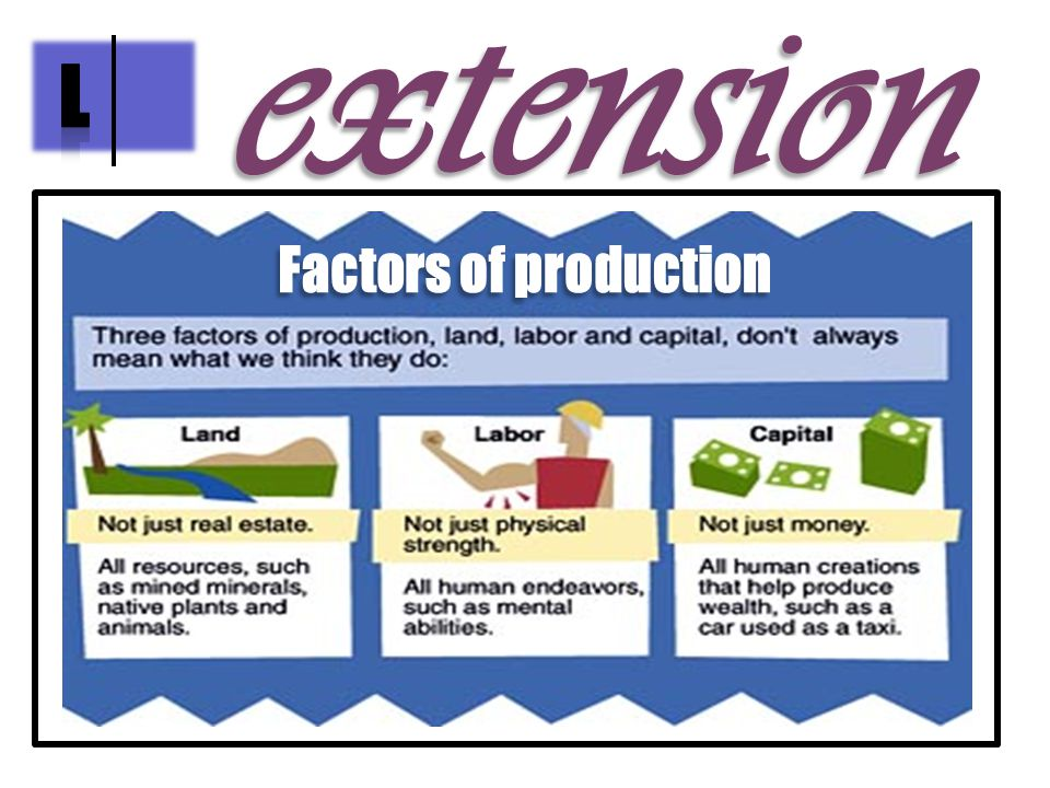 extension l Factors of production