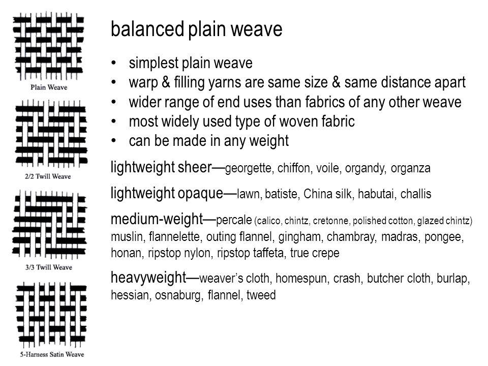 balanced plain weave simplest plain weave