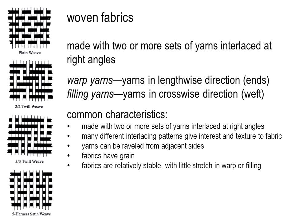 woven fabrics made with two or more sets of yarns interlaced at right angles. warp yarns—yarns in lengthwise direction (ends)