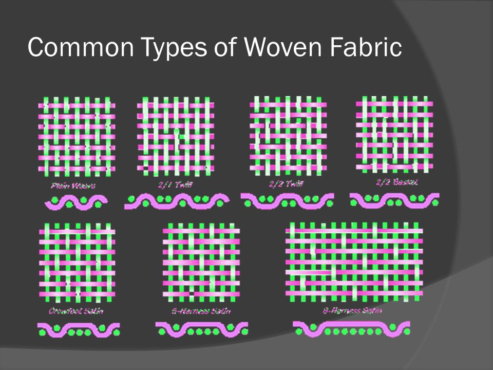 Common Types of Woven Fabric