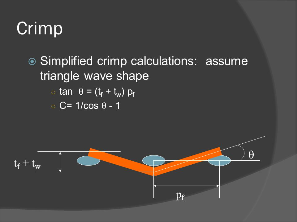 Crimp Simplified crimp calculations: assume triangle wave shape q