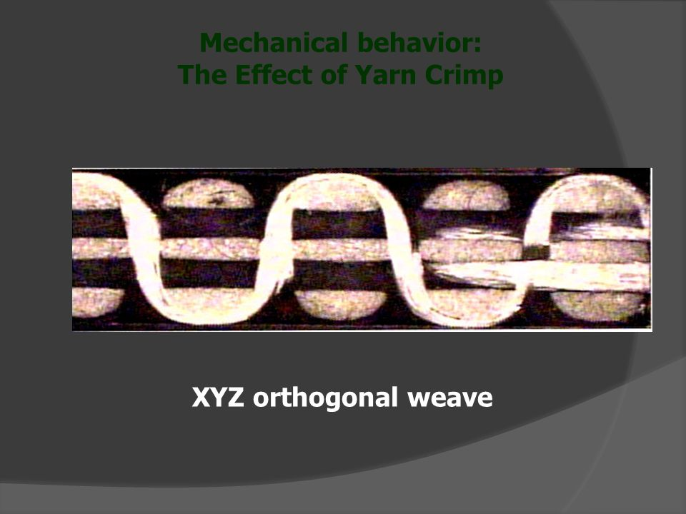 The Effect of Yarn Crimp