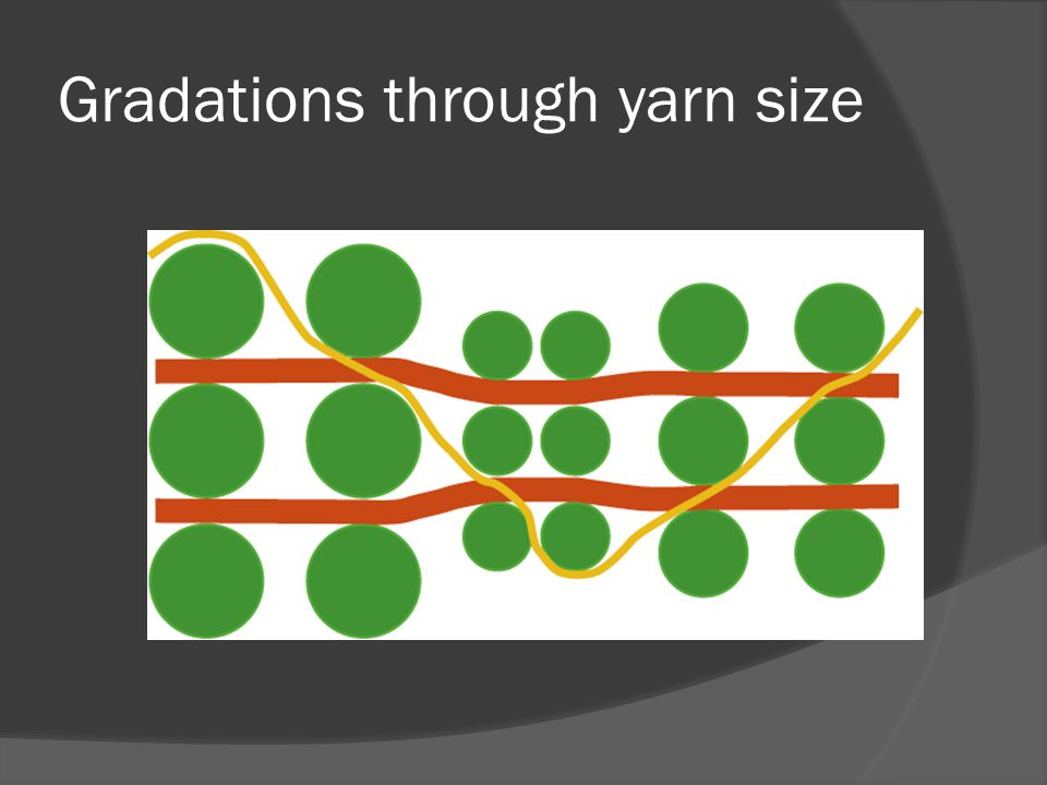 Gradations through yarn size