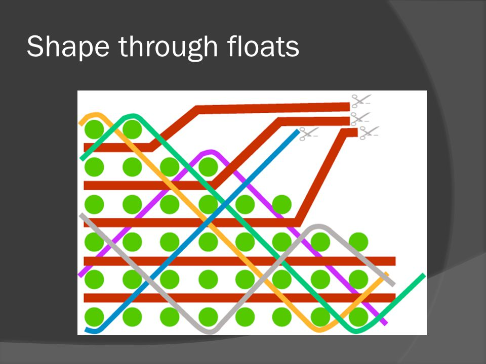 Shape through floats
