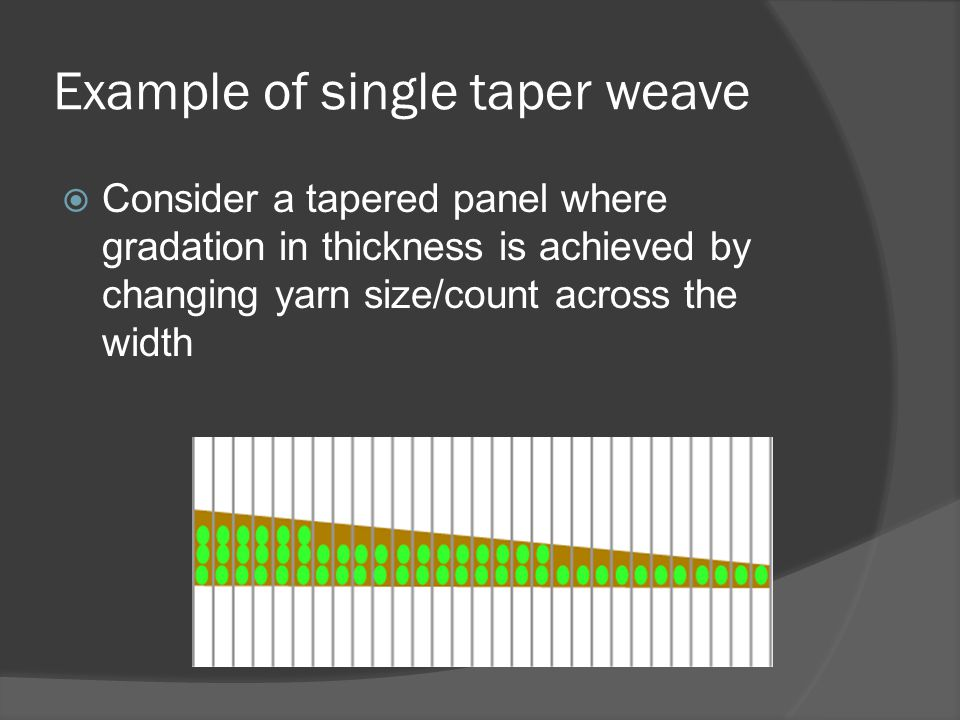 Example of single taper weave