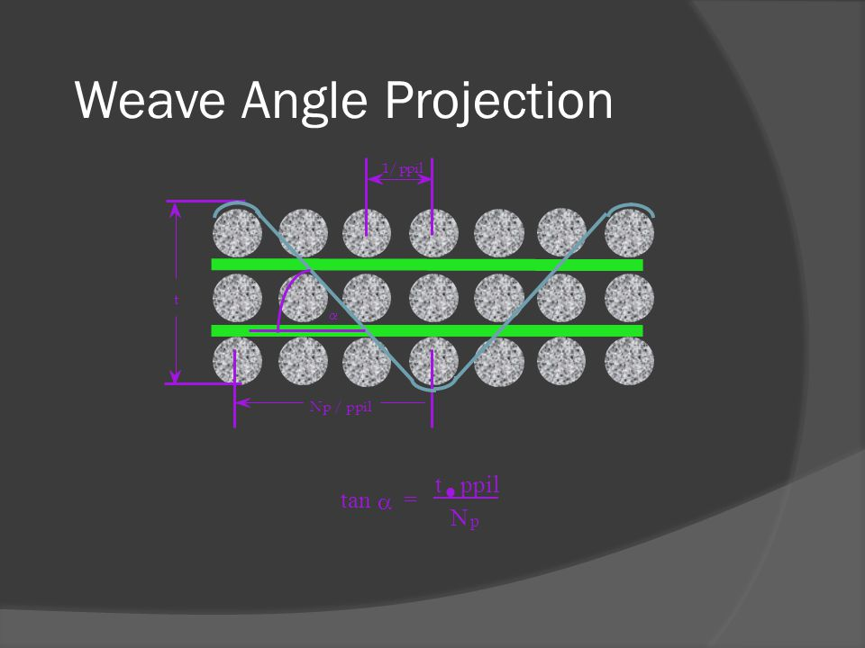 Weave Angle Projection