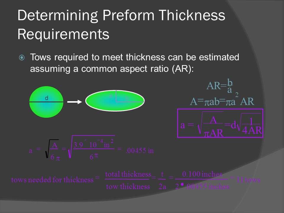 Determining Preform Thickness Requirements