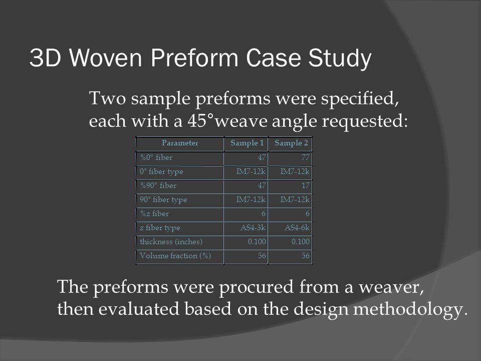 3D Woven Preform Case Study