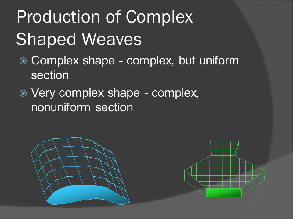 Production of Complex Shaped Weaves