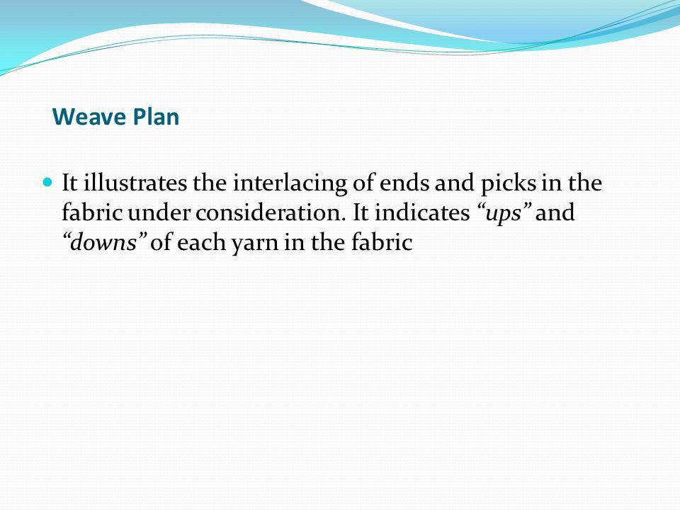 Weave Plan