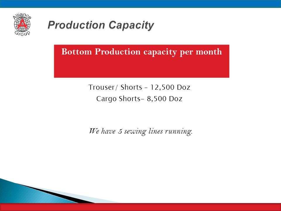 Bottom Production capacity per month