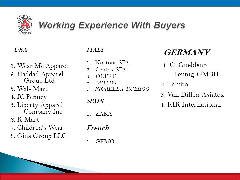 Working Experience With Buyers