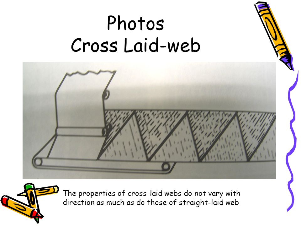 Photos Cross Laid-web The properties of cross-laid webs do not vary with direction as much as do those of straight-laid web.