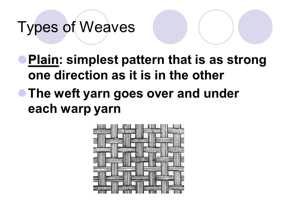 Types of Weaves Plain: simplest pattern that is as strong one direction as it is in the other.
