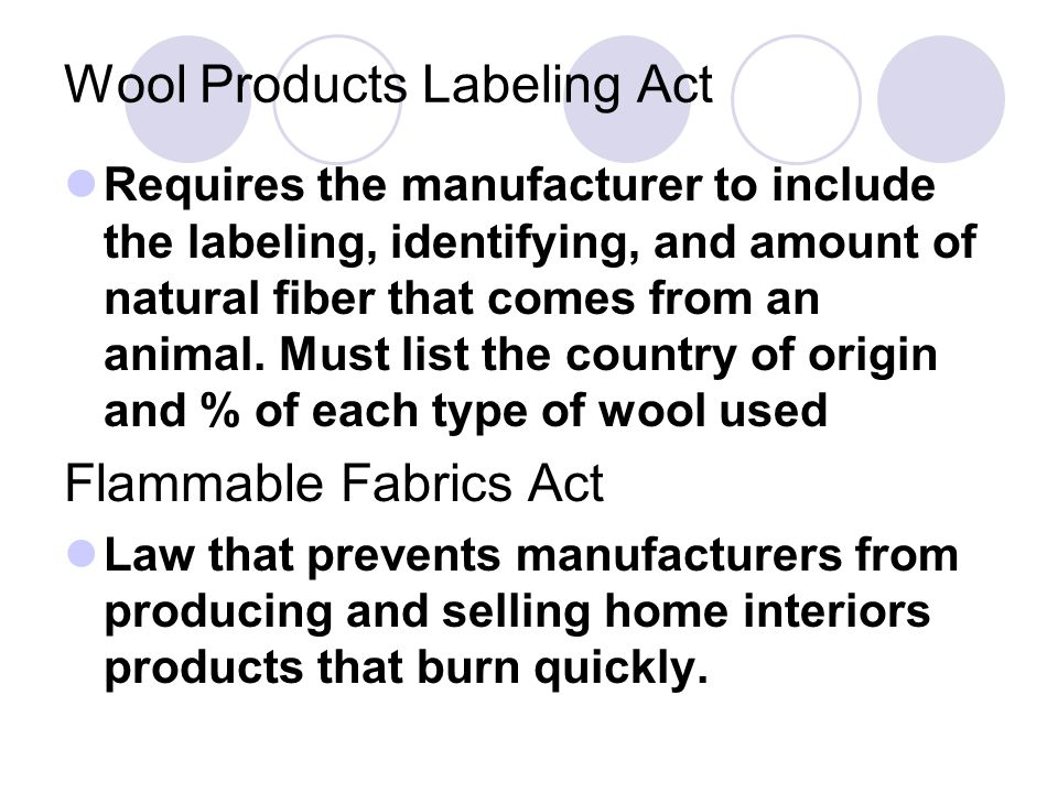 Wool Products Labeling Act