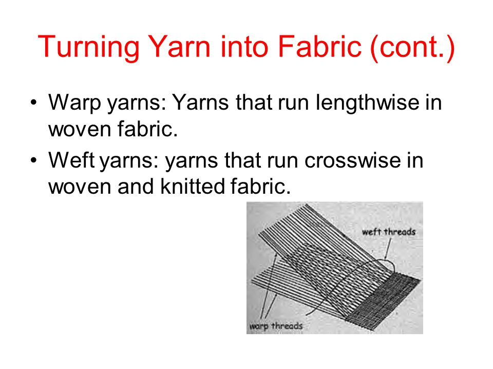 Turning Yarn into Fabric (cont.)