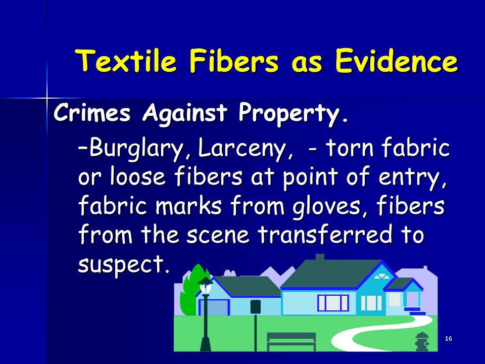 Textile Fibers as Evidence