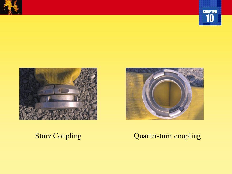 Quarter-turn coupling
