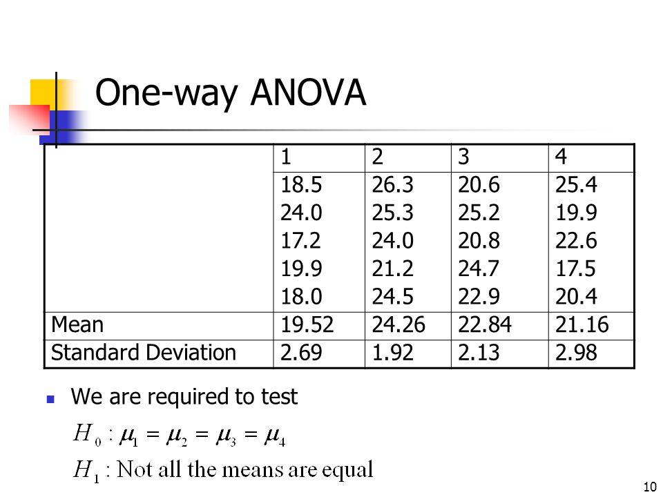 One-way ANOVA 1. 2. 3. 4. 18.5. 26.3. 20.6. 25.4. 24.0. 25.3. 25.2. 19.9. 17.2. 20.8. 22.6.