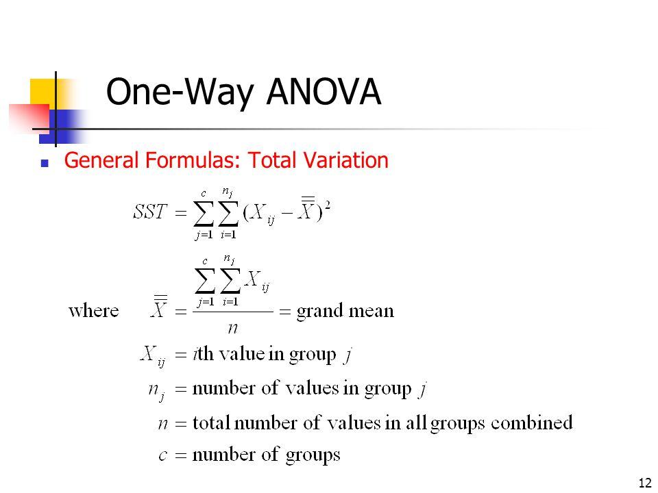 One-Way ANOVA General Formulas: Total Variation