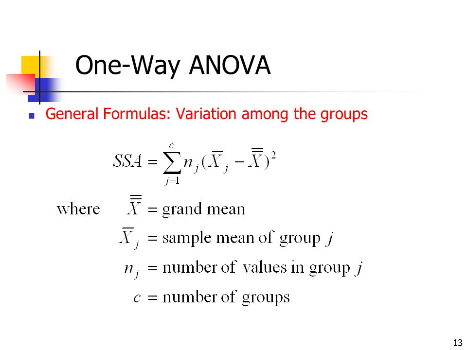 One-Way ANOVA General Formulas: Variation among the groups