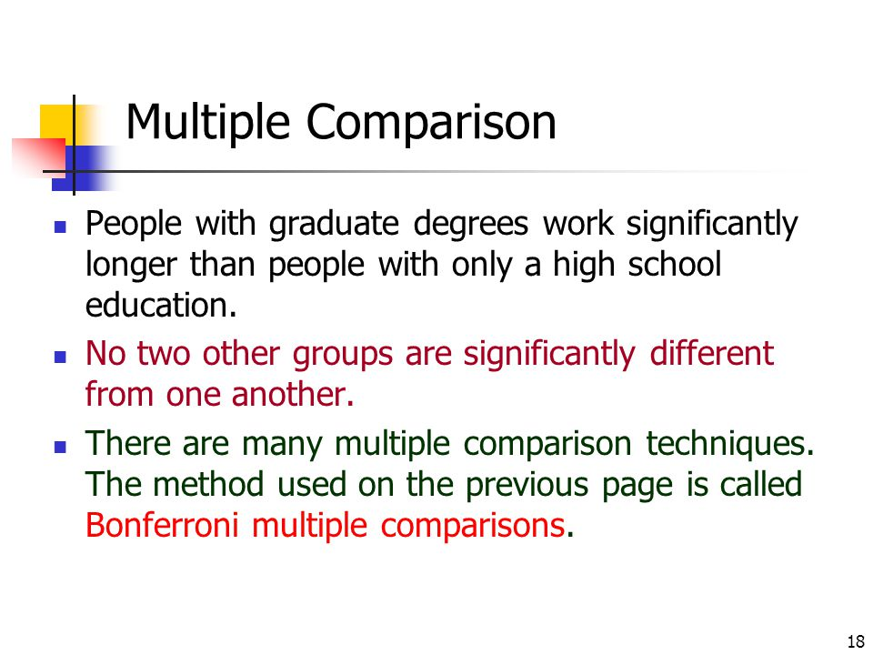Multiple Comparison People with graduate degrees work significantly longer than people with only a high school education.