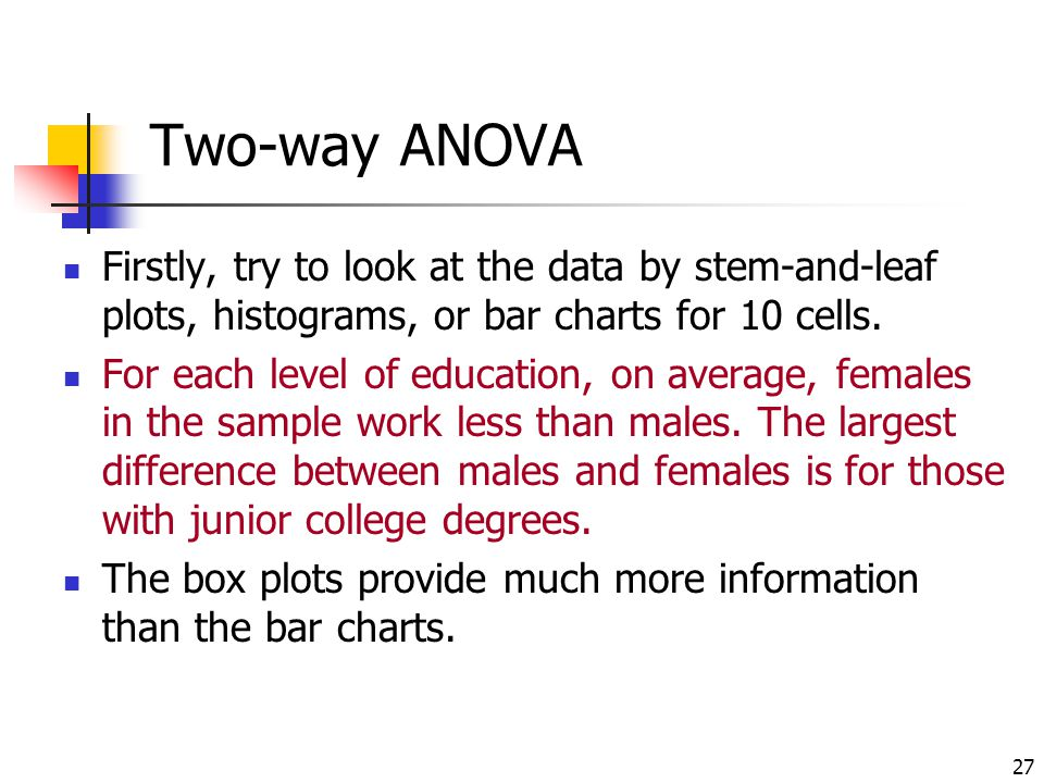 Two-way ANOVA Firstly, try to look at the data by stem-and-leaf plots, histograms, or bar charts for 10 cells.