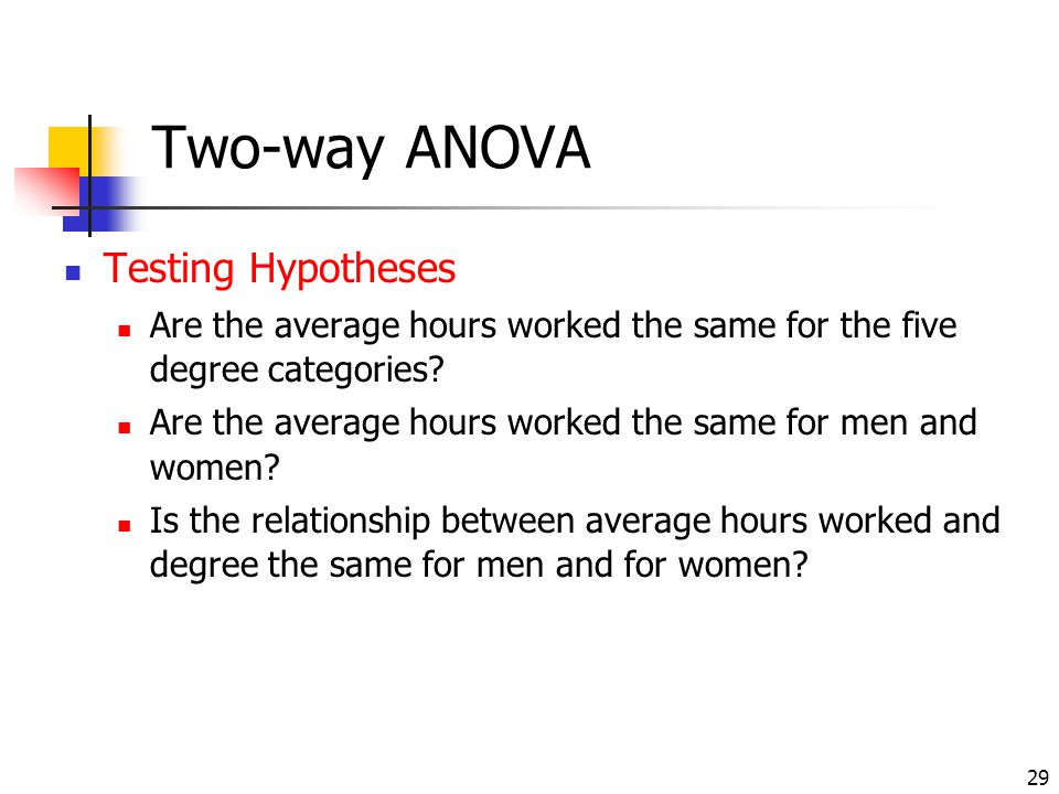 Two-way ANOVA Testing Hypotheses