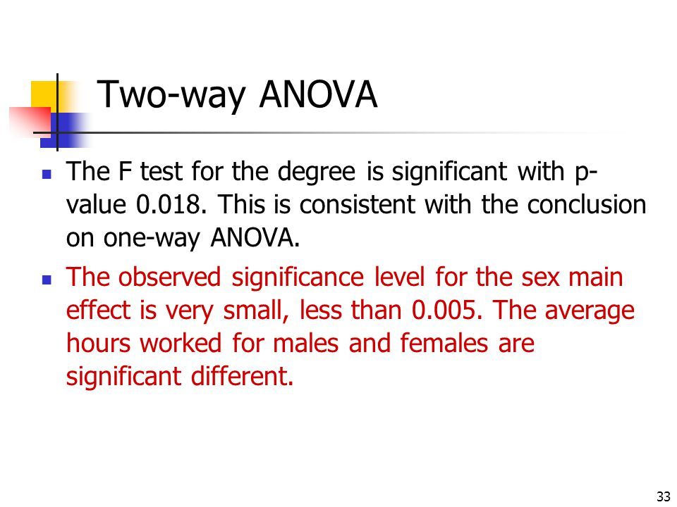 Two-way ANOVA The F test for the degree is significant with p-value 0.018. This is consistent with the conclusion on one-way ANOVA.