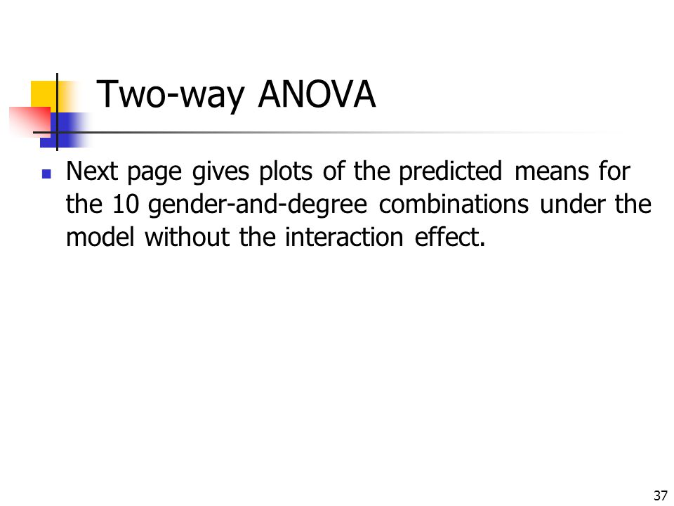 Two-way ANOVA Next page gives plots of the predicted means for the 10 gender-and-degree combinations under the model without the interaction effect.