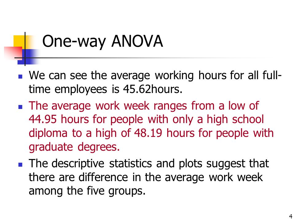 One-way ANOVA We can see the average working hours for all full-time employees is 45.62hours.