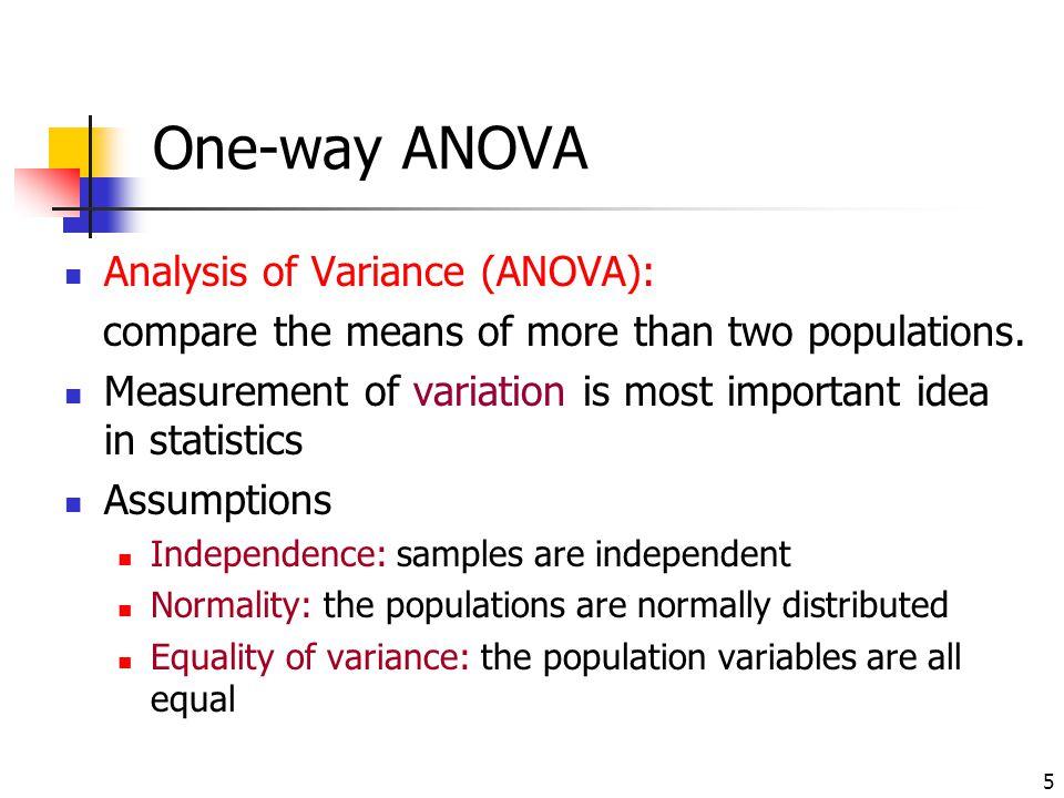 One-way ANOVA Analysis of Variance (ANOVA):