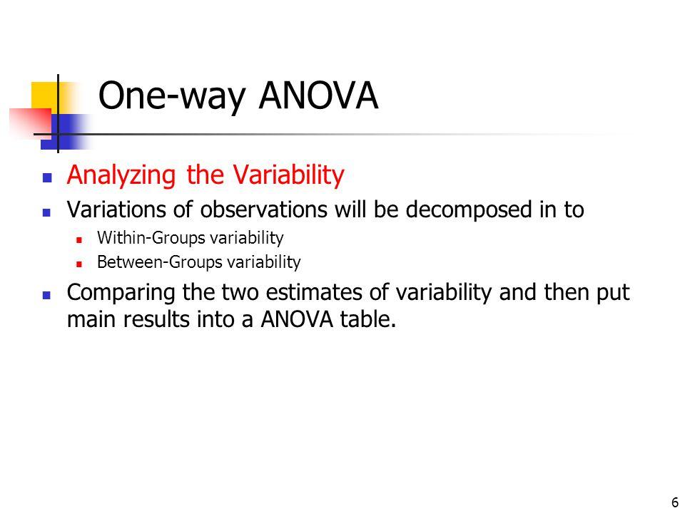 One-way ANOVA Analyzing the Variability