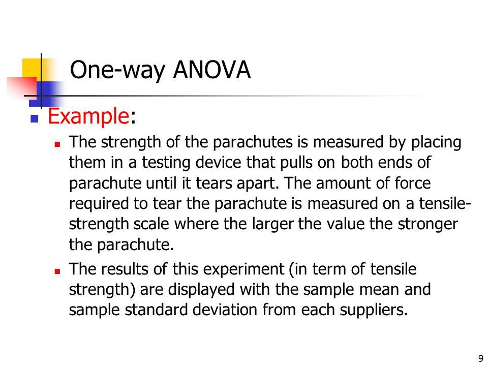 One-way ANOVA Example: