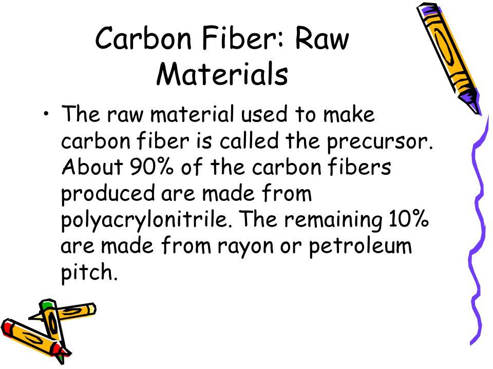 Carbon Fiber: Raw Materials