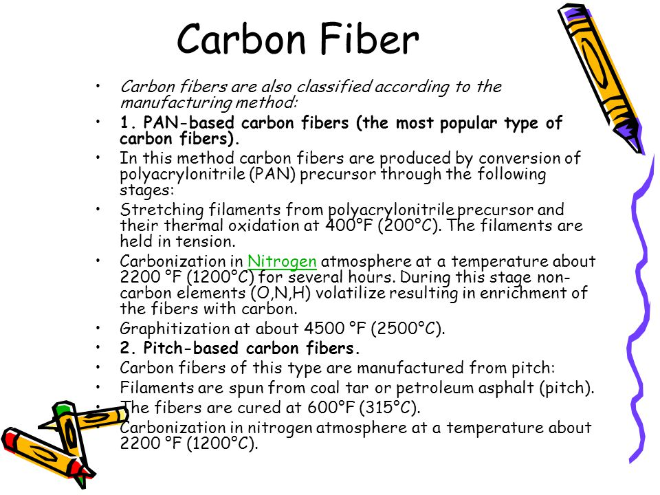 Carbon Fiber Carbon fibers are also classified according to the manufacturing method: