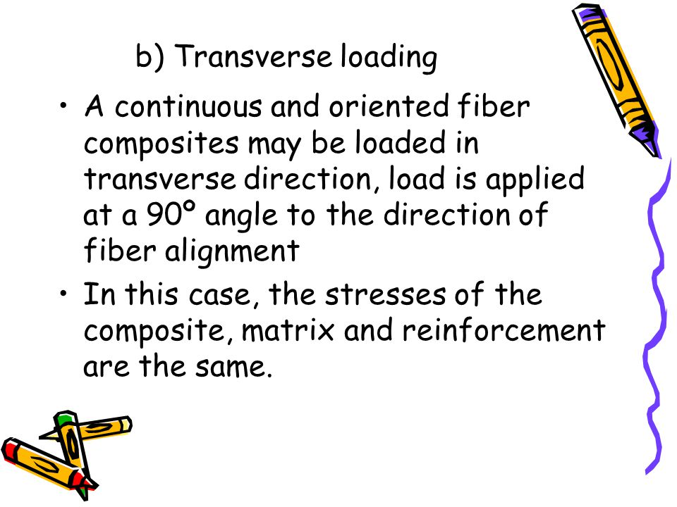 b) Transverse loading