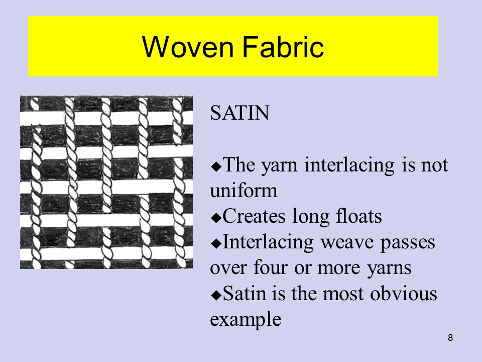 Woven Fabric SATIN The yarn interlacing is not uniform