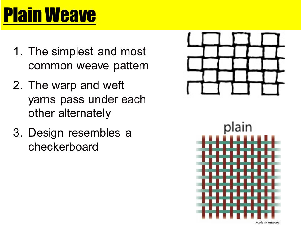 Plain Weave The simplest and most common weave pattern