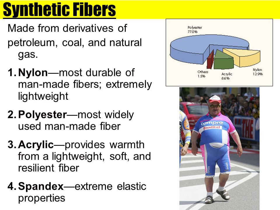 Synthetic Fibers Made from derivatives of