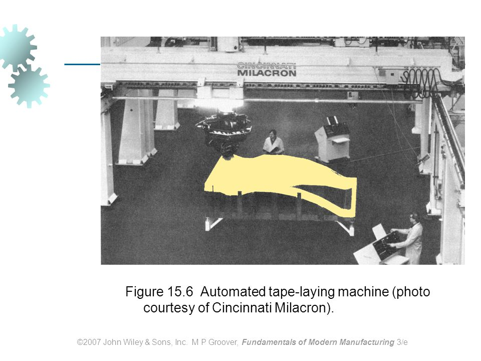Figure 15.6 Automated tape‑laying machine (photo courtesy of Cincinnati Milacron).
